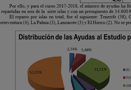 Datos Informativos