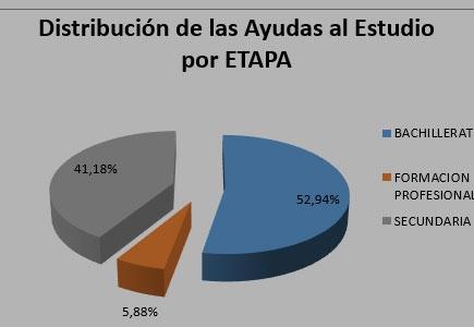 Datos Informativos 2018-2019